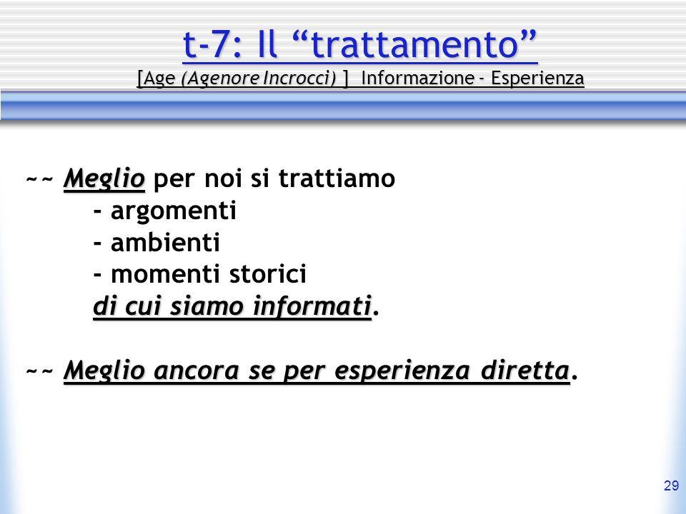 t-7: Il trattamento [Age (Agenore Incrocci) ] Informazione - Esperienza